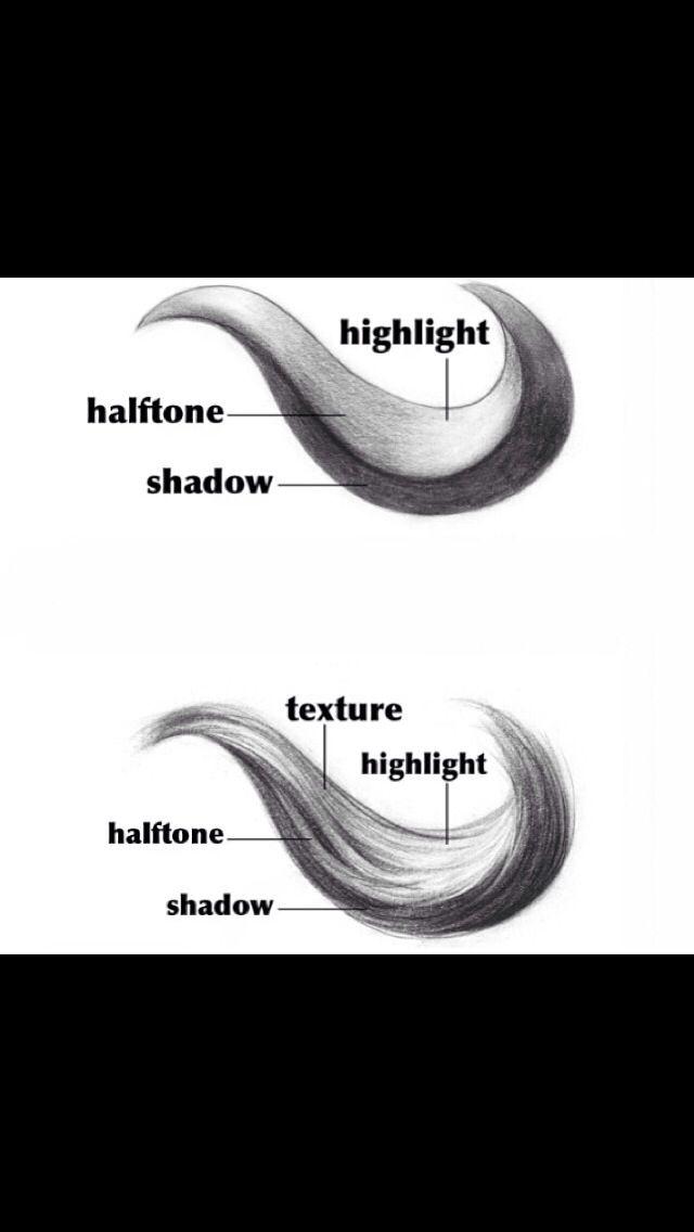 Drawing hair tutorial