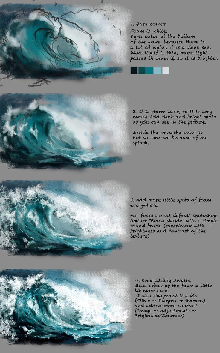 Wave-Tutorial von NThartyFievi über DeviantArt