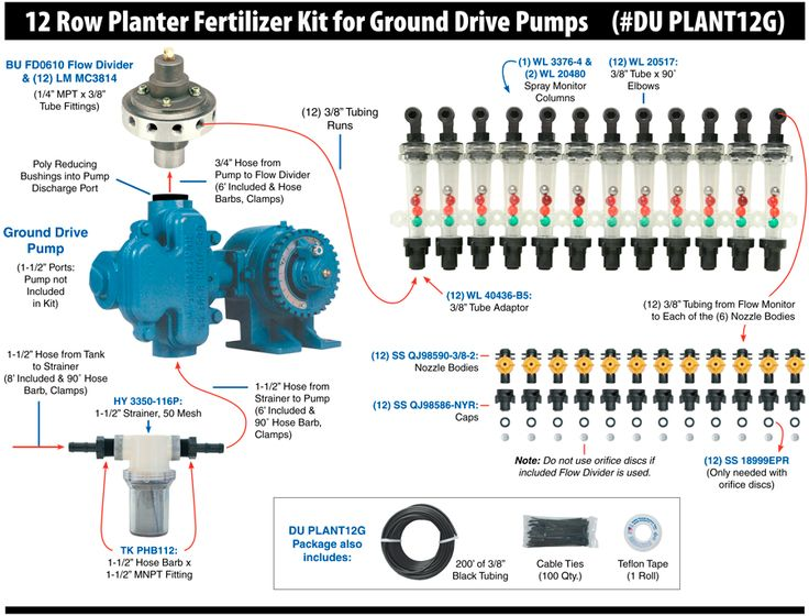 12 Best Planter Fertilizer Kits Images On Pinterest