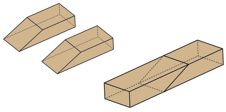 Photos of Wood Door Joints  sc 1 st  Wood Door & Wood Door: Wood Door Joints