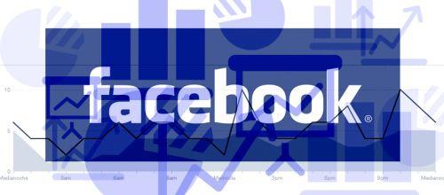 Mide tu eficacia. Métricas en Facebook. Los 4 conceptos clave Facebook Insights: Contexto, Audiencia, Participación, Estudio de los Fans,