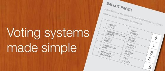 A-Z of voting systems