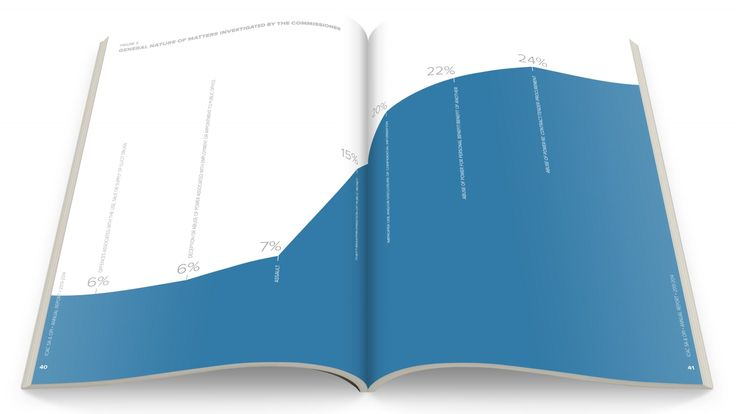 ICAC SA & OPI Annual Report 2013–2014 - Drawcard. Inside spread, full page graph, minimalist, graphic design, print design, double page spread.