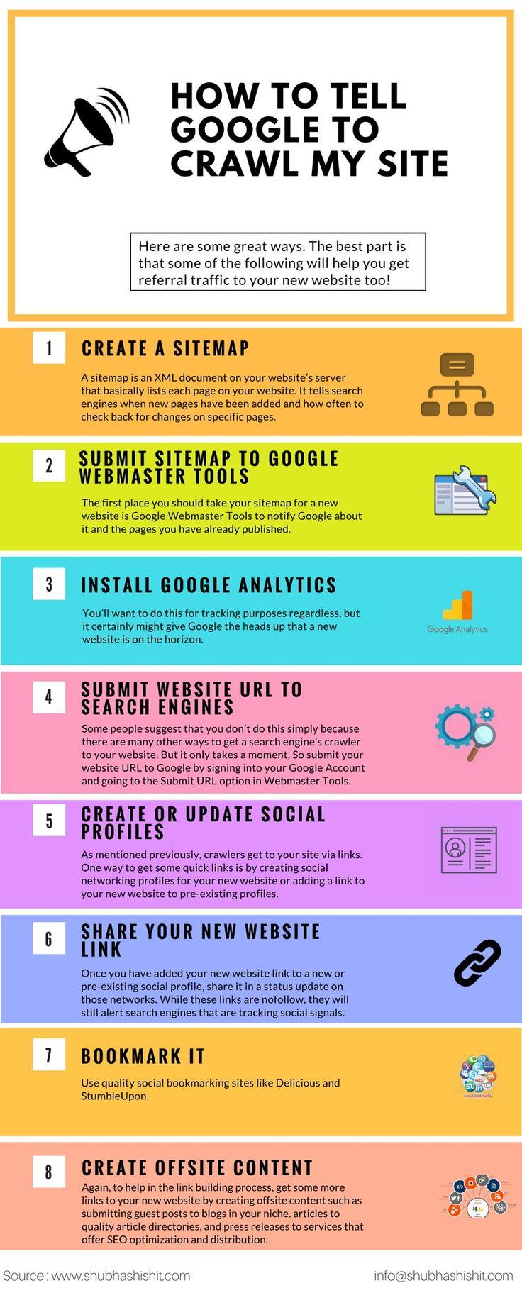 17 best web development company images on pinterest google