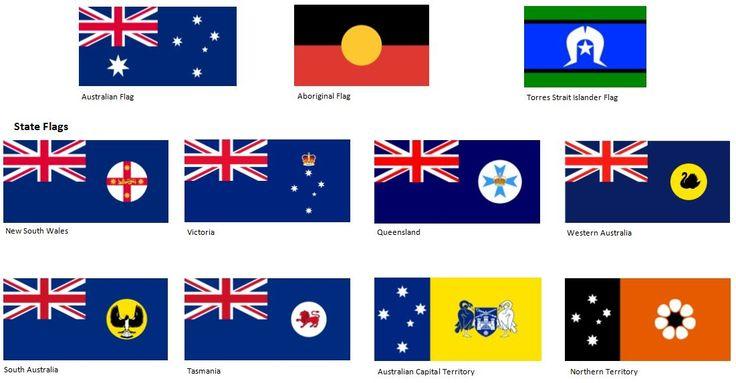 The Australian Flag and flag flying ‐ Australia Day