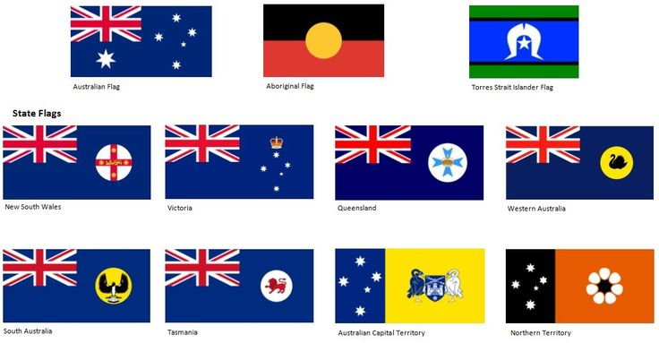 The Australian Flag and flag flying ‐ Australia Day