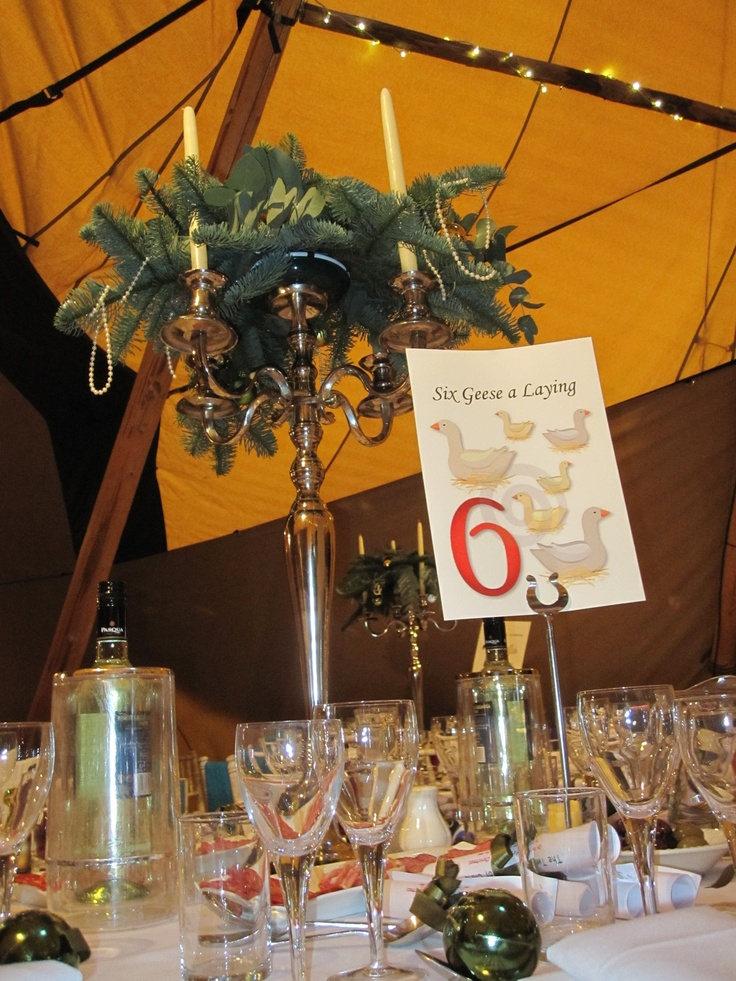 Tipi styling for winter wedding reception