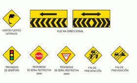 Señales de advertencia (amarillas)