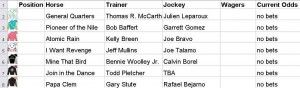 Betting pool spreadsheet for the Kentucky Derby