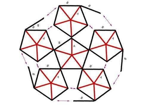 Construcción de Domos, (Cupulas Geodesicas).