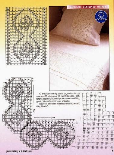 Filet crochet. Puntilla de red.