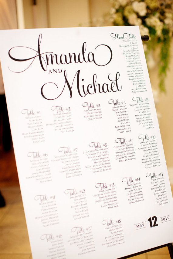 Typographic Printable Seating Chart- either printed and in a cool frame or on a chalkboard