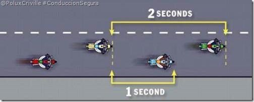 Separación y posición en moto