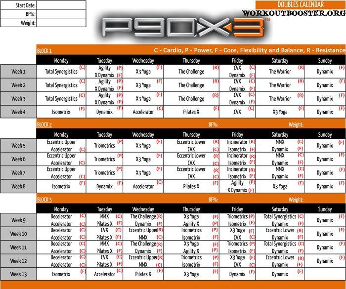 P90x schedule mass
