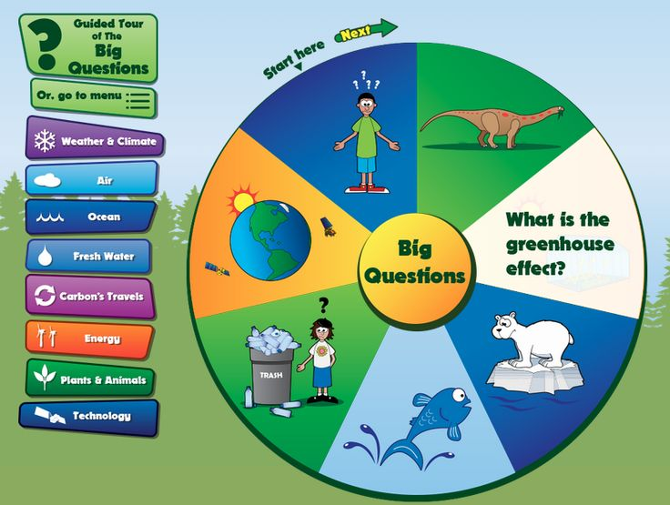 Free Technology for Teachers: Climate Kids - Online and Hands-on Activities for Learning About Climate Change