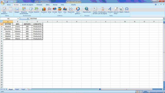 Cómo hacer una tabla dinámica: Abre una hoja con datos