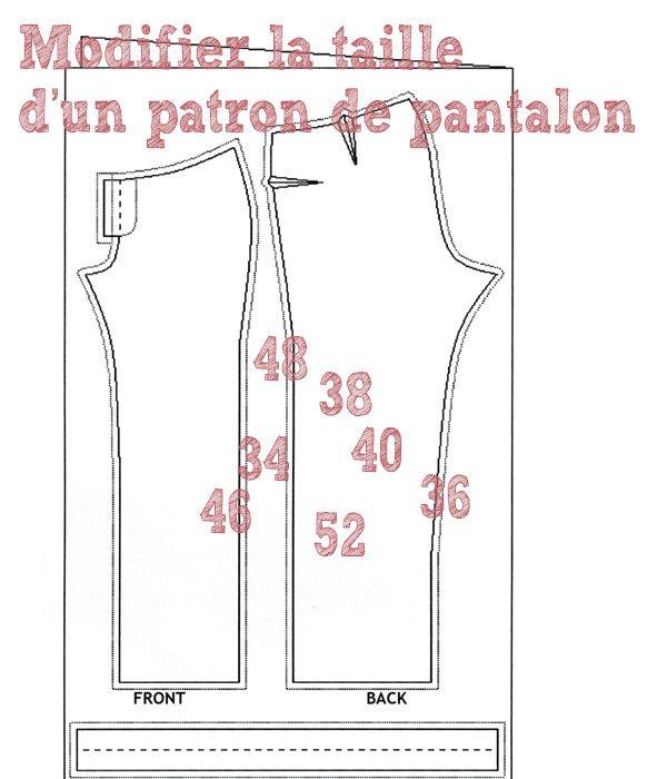 Parfois, on a un chouette patron de couture mais pas la bonne taille. Il y a des techniques, plus ou moins aisées, plus ou moins complexes, pour passer d'une taille à une autre, que ce soit pour une jupe, un top, une robe ou un pantalon. Aujourd'hui, je vous propose une méthode facile de gradation pour les pantalons. Vous pourrez la retrouver dans les techniques de Petit Citron et sauvegarder le schéma pour vos prochaines altérations. Ainsi vous pourrez passer d'une taille 28 à une taille 40…