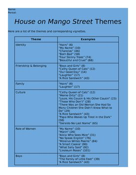 best the house on mango street ideas sandra house on mango street themes study guide