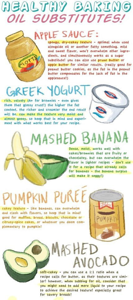 Baking: Healthy Substitutes