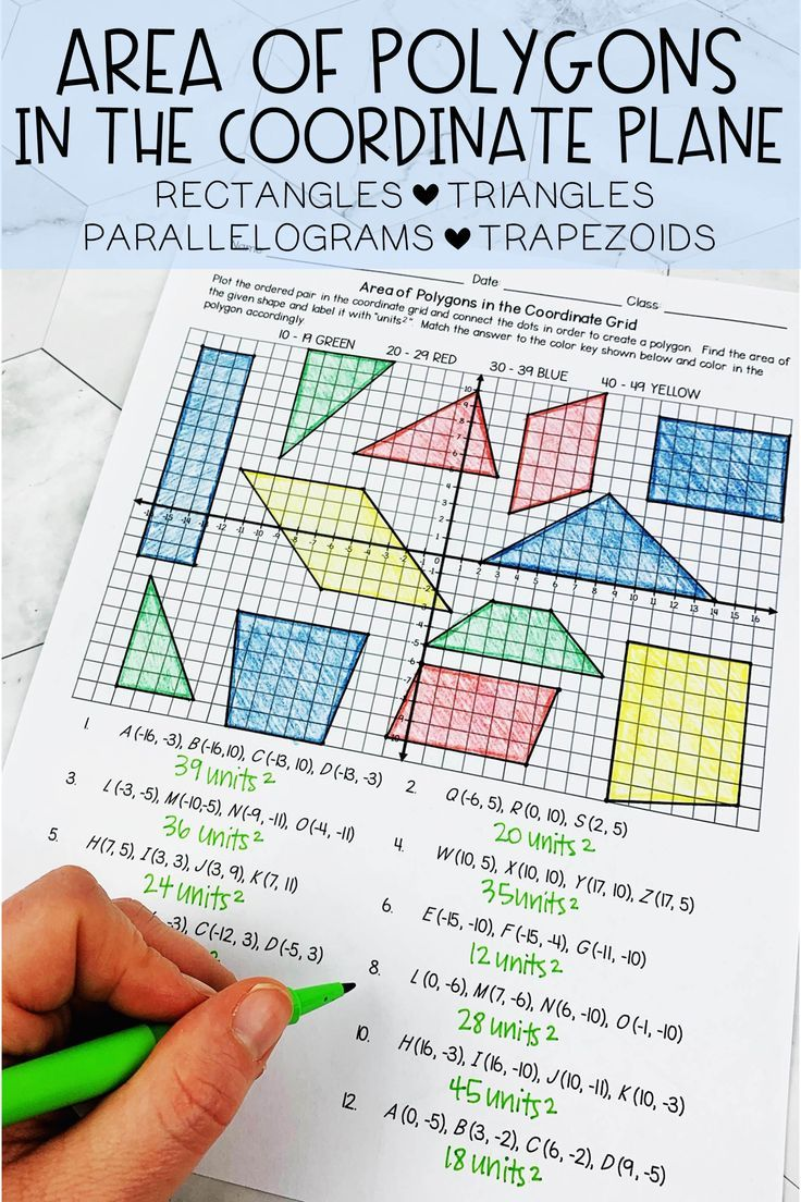 Area of Polygons in the Coordinate Plane Coloring Activity   Coordinate  plane [ 1104 x 736 Pixel ]