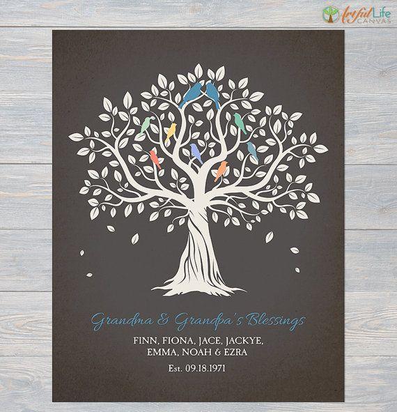 Grandchildren Family Tree, Gift for Grandparents from ...