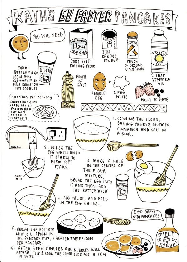 illustrated recipe - go faster pancakes