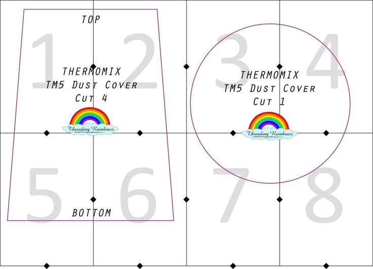 Thermomix TM5 Dust Cover