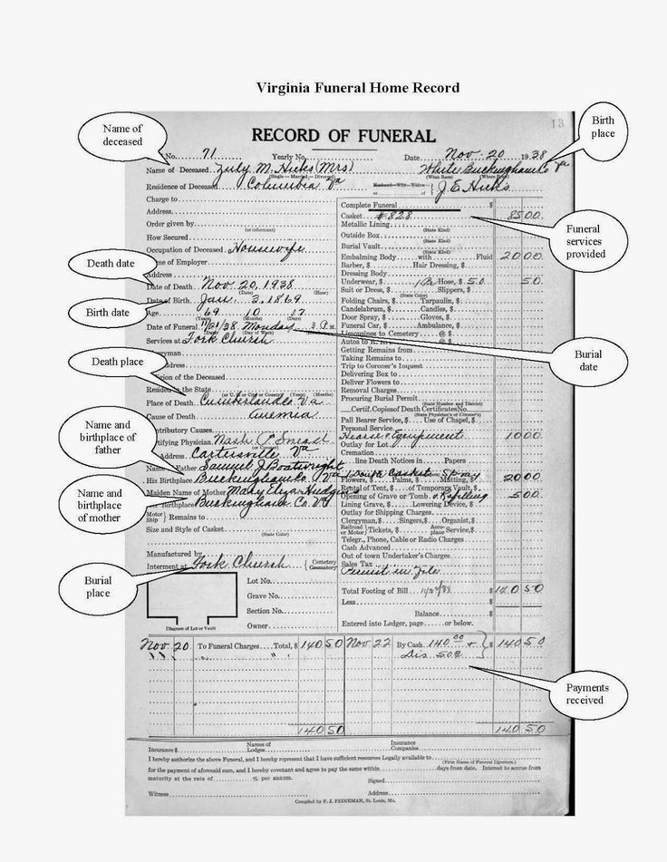 2519 Best Genealogy Research Images On Pinterest Death Certificate