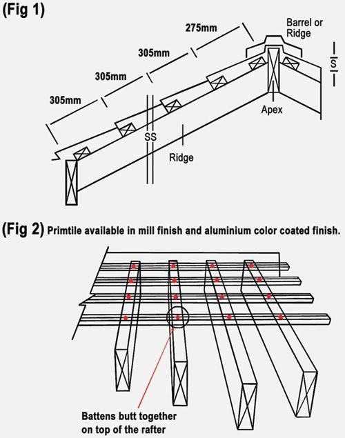 Image result for roof battens size