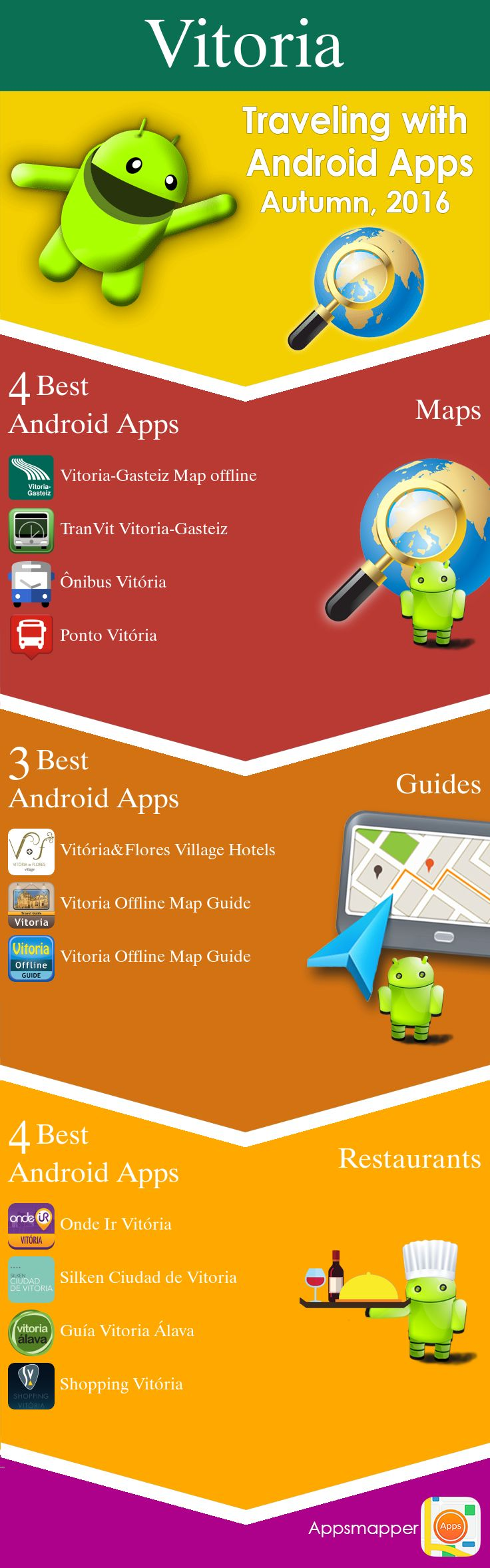 Vitoria Android apps: Travel Guides, Maps, Transportation, Biking, Museums, Parking, Sport and apps for Students.