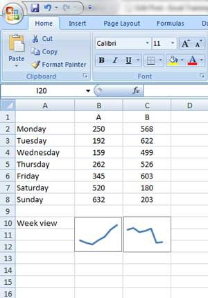 How to create Sparklines in Microsoft Excel - a neat way of illustrating your data.