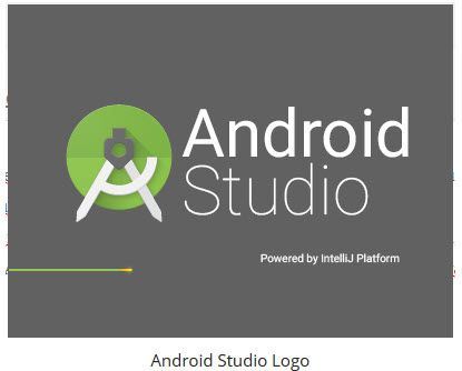 Android Studio is Now the Official Be the Official Android IDE