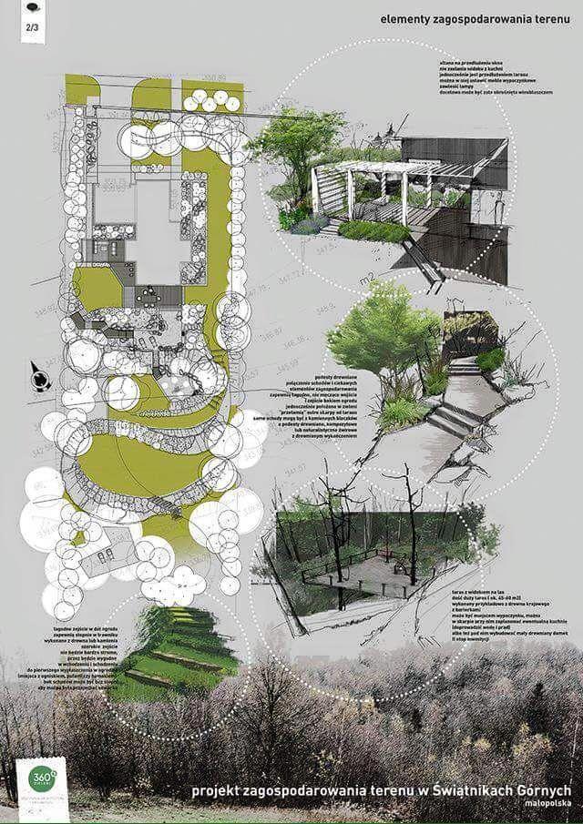 Landscape Gardening Jobs Bristol Landscape Architectural Graphic Standar Landscape Architecture Design Landscape Architecture Drawing Architecture Presentation