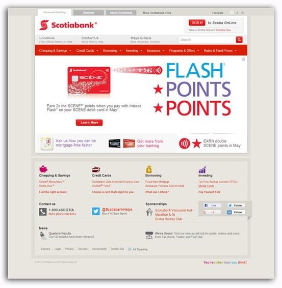 Scotiabank.com Diseño: 4 Responsive: 0  Navegación: 4 Contenido: 5  Usabilidad: 5