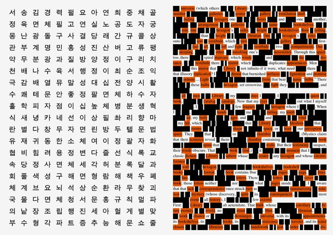 The Library of Babel, typepage, 2013 - Jin & Park