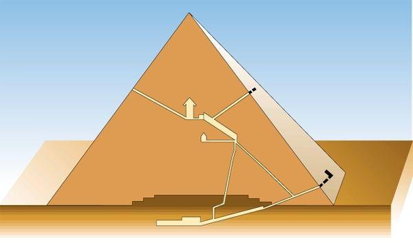 gizeh pyramide | Encyclopédie Larousse en ligne - Gizeh, la pyramide de Kheops