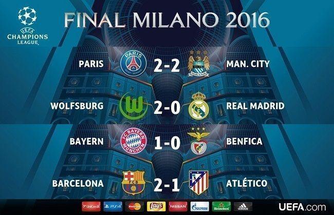 Bayern vs Benfica • Barcelona vs Atletico • PSG vs Man City • Wolfsburg vs Real • Półmetek ćwierćfinałów Ligi Mistrzów • Zobacz >> #ucl #championsleague #football #soccer #sports #pilkanozna