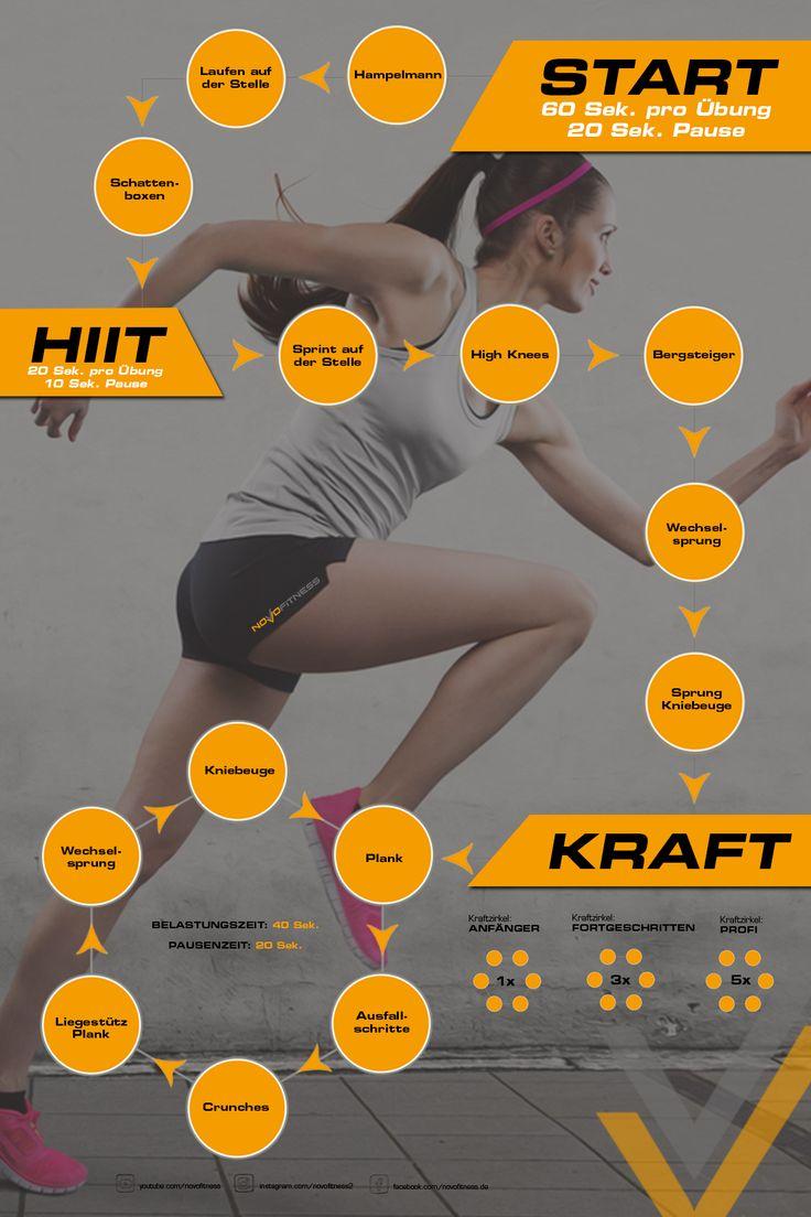 Start-Sprint-Kraft – Workout und Ernährungspläne