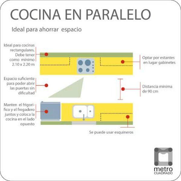 Cocina-en-paralelo.jpg (600×600)