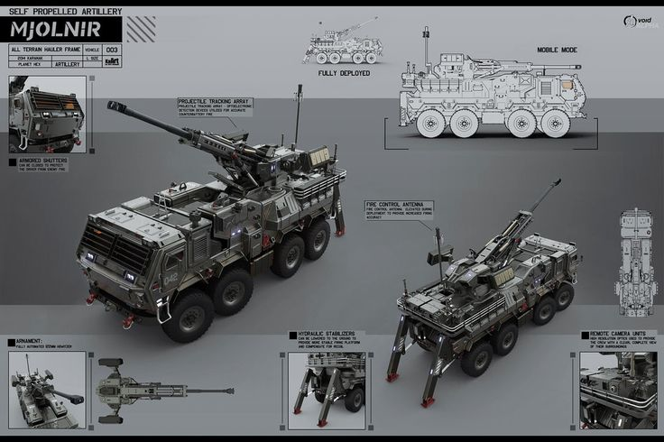 Mass produced mobile artillery platform. Cheap and easy. Part of the series of concepts done for an unannounced turn-based strategy by Void Alpha.