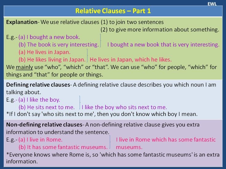 how to teach relative clauses esl