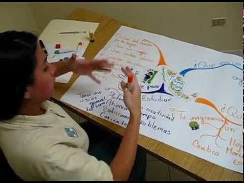 Elaborar mapas mentales recomendado para los alumnos con for Como hacer un cuadro de areas arquitectura