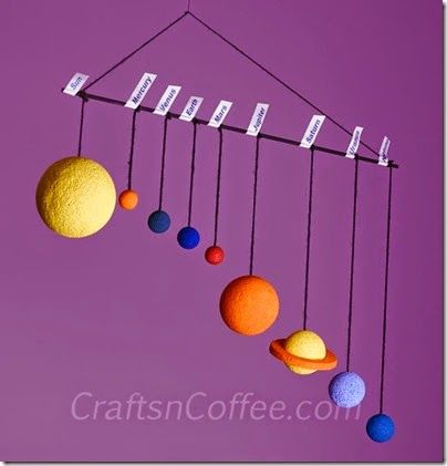 Best 25 solar system projects ideas on pinterest for Solar project for kids