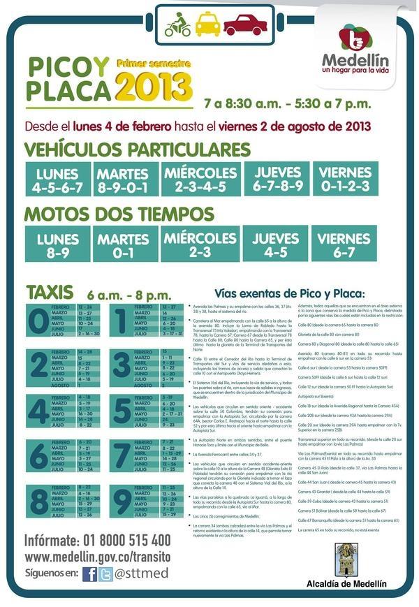 Pico y Placa Primer Semestre 2013 Medellín