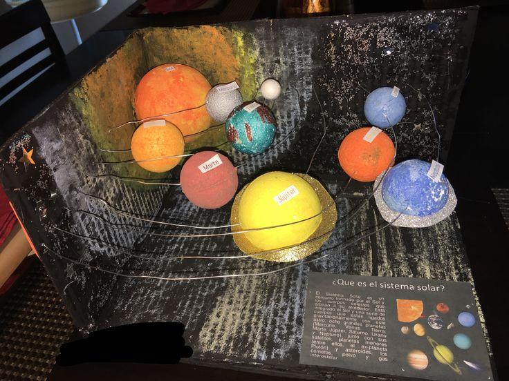 El sistema solar maqueta