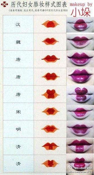 Lábios. Em: http://www.duitang.com/people/mblog/18684200/detail/?next=18684393