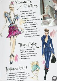 in the Upper East Side: FASHION SKETCHBOOK #NYCLove