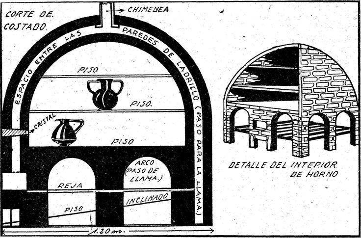 horno-ceramica-alfareria-4