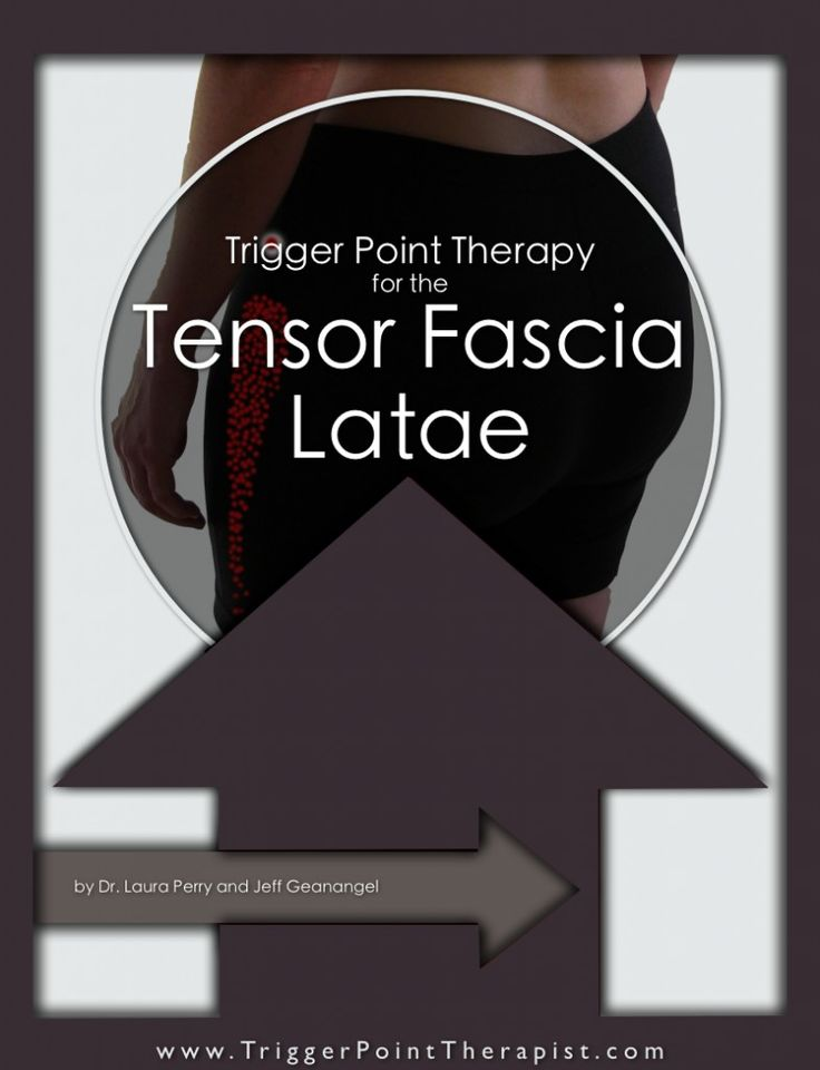 Click to view the Trigger Point Therapy for Tensor Fascia Lata video + PDF Booklet