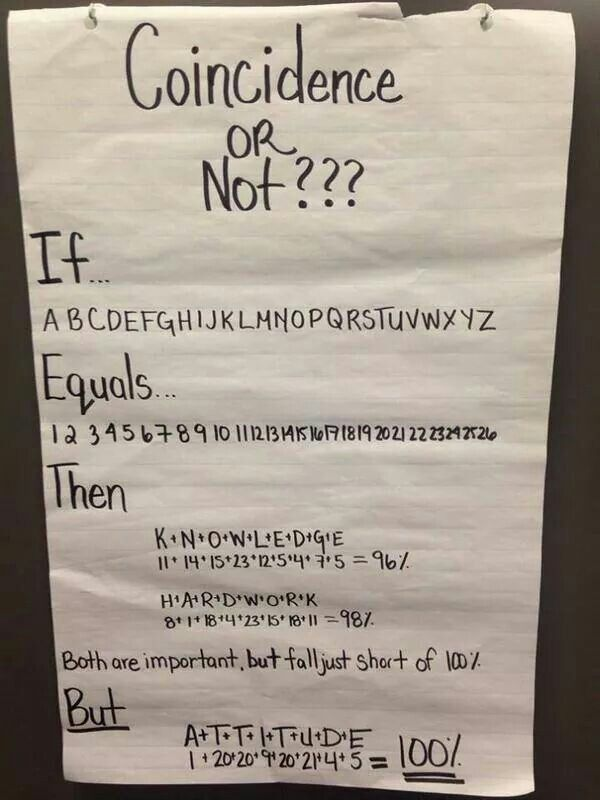 Love this! I would definitely leave the numbers and answers blank to let students think through it though